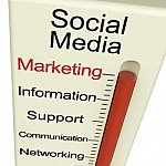 Strategec Social Media Framework
