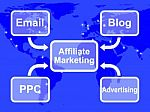 Got-Affiliate-Marketing