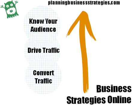 business-strategies-online