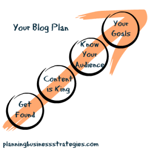 competing-with-other-blogs