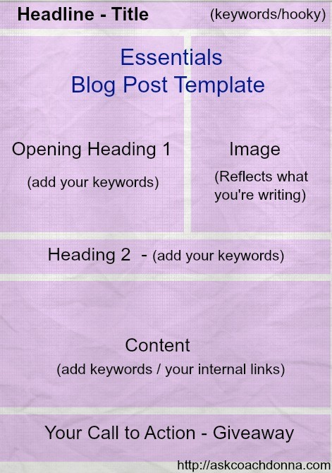 blog post template donna