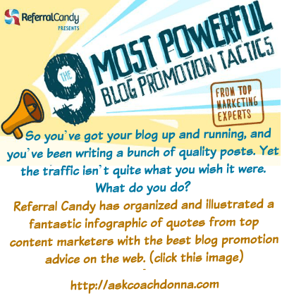 Blog Promotion Strategies