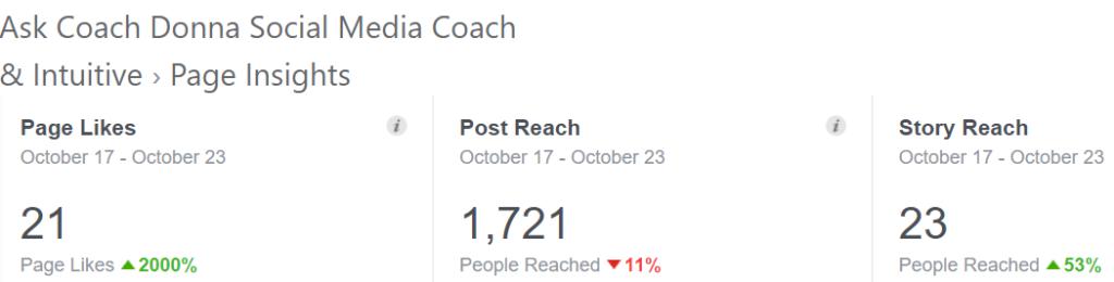 Facebook Stats, Facebook Reach, Facebook Marketing